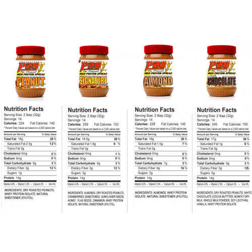 P28Spreads Nutritional Facts (All)-500x500